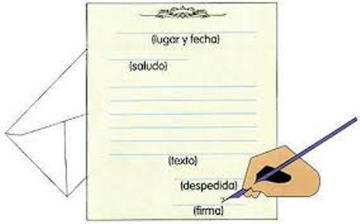 Como se escribe una carta (2)