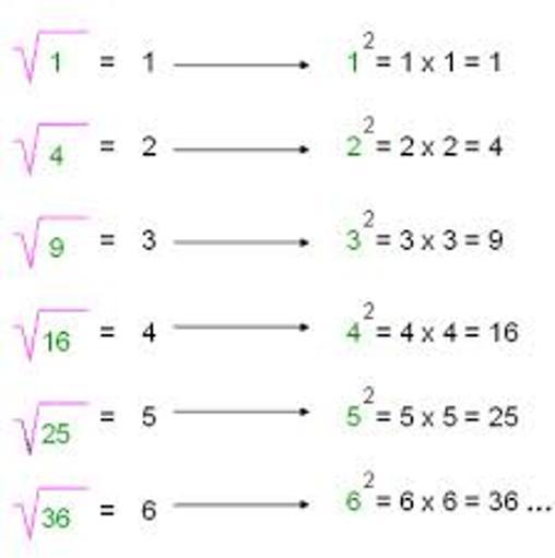 Como se saca la raíz cuadrada (2)